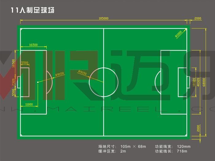 人造草坪足球场标准尺寸图