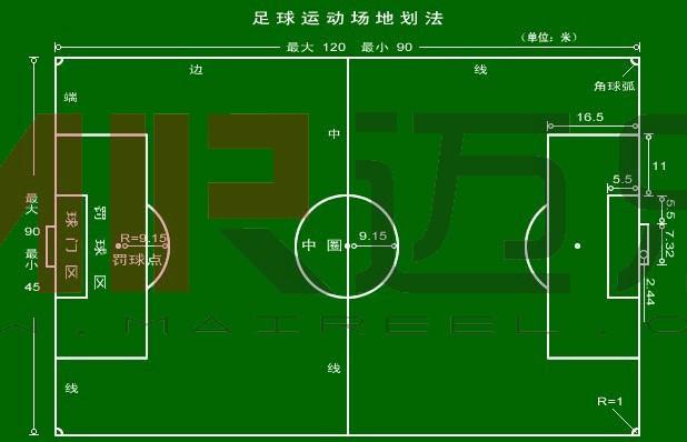 人造草坪足球场地画法