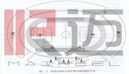 足球场地照明