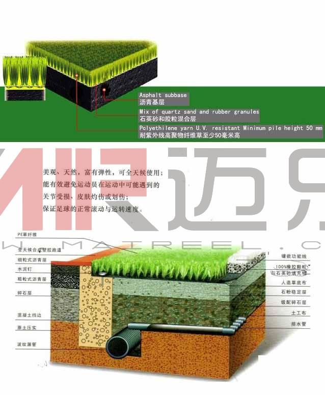 人造草坪足球场地基础结构图