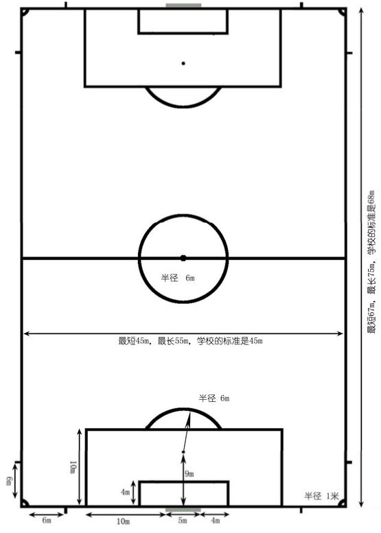 7人制足球场标准尺寸图人造草坪足球场标场尺寸施工价格材料