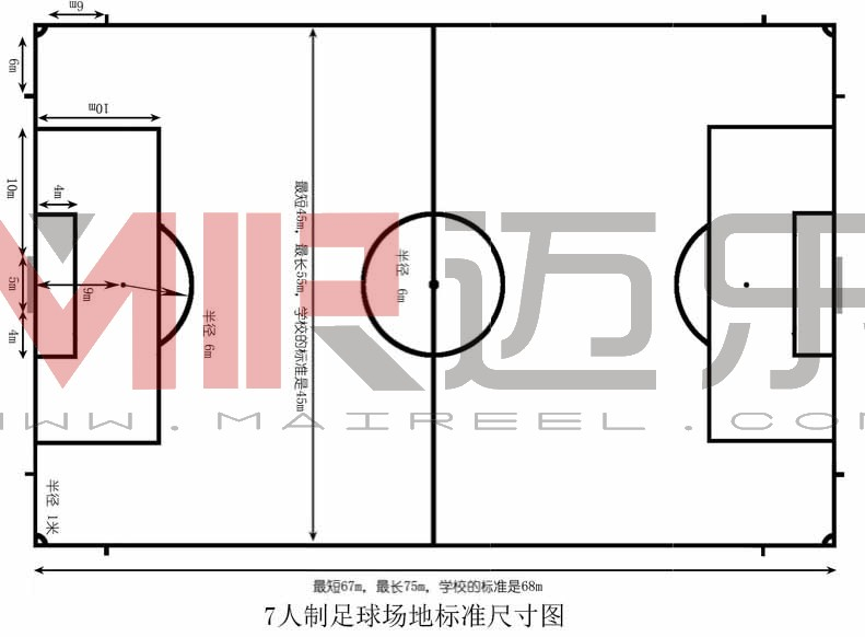 11人制,7人制,5人制足球场地标准尺寸图解