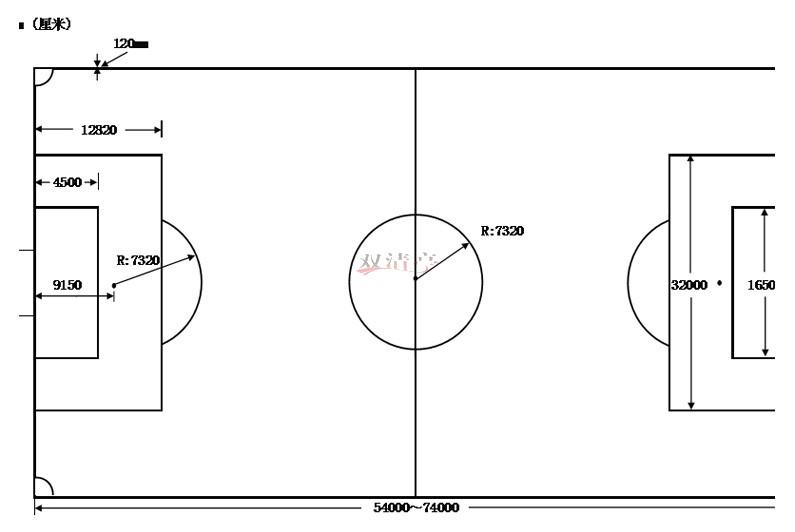 七人制足球场地尺寸和比赛规则