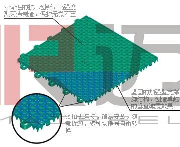 悬浮拼装地板结构图