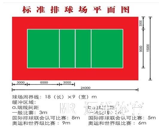排球场地标准尺寸图