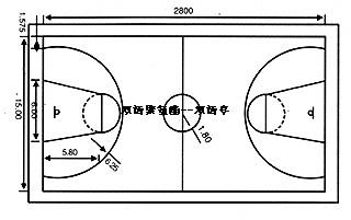 尺寸图,新篮球场地标准尺寸.中国篮球场和美国nba球场区别.