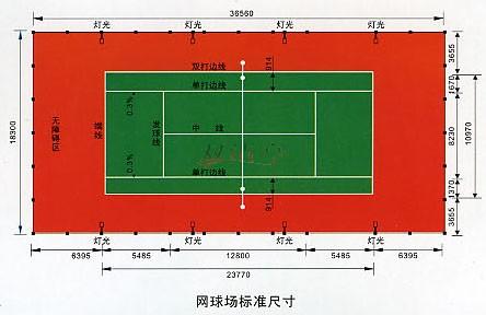 硅pu球场塑胶网球场类型标准尺寸