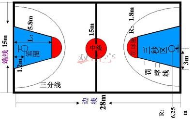 塑胶篮球场的种类及标准尺寸
