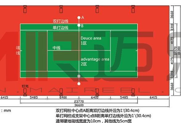 网球场标准尺寸
