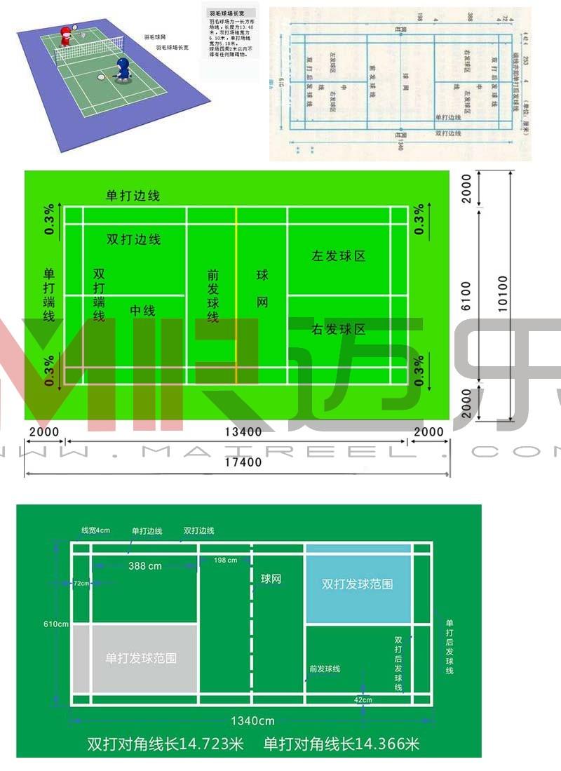 羽毛球场地标准尺寸图集汇总2