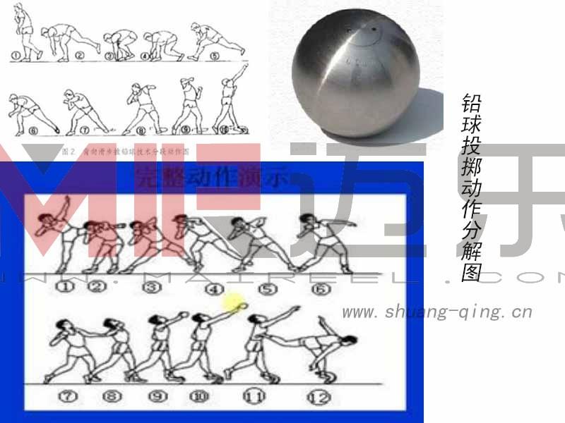 铅球投掷方法示意图