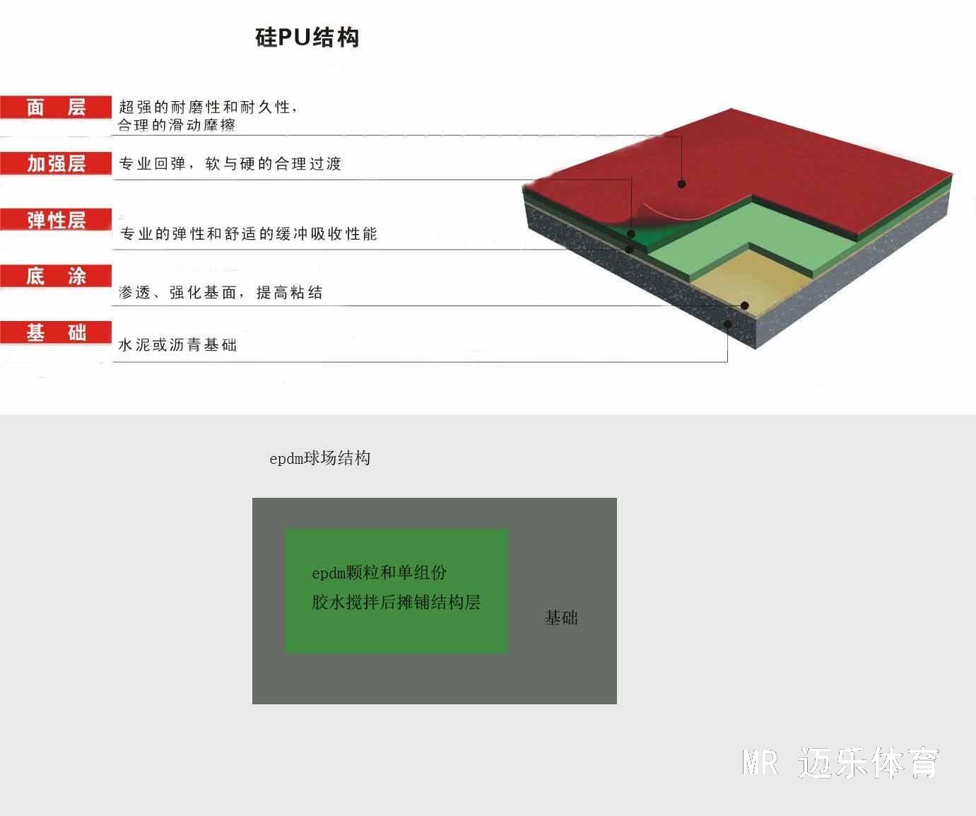 硅pu球场和epdm球场结构图